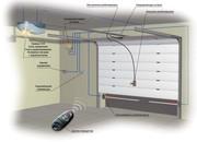 Установка,  ремонт и обслуживание автоматических ворот